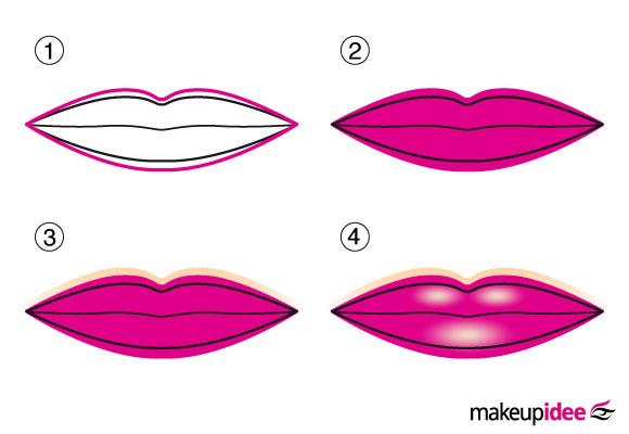 illustrazione labbra 3d